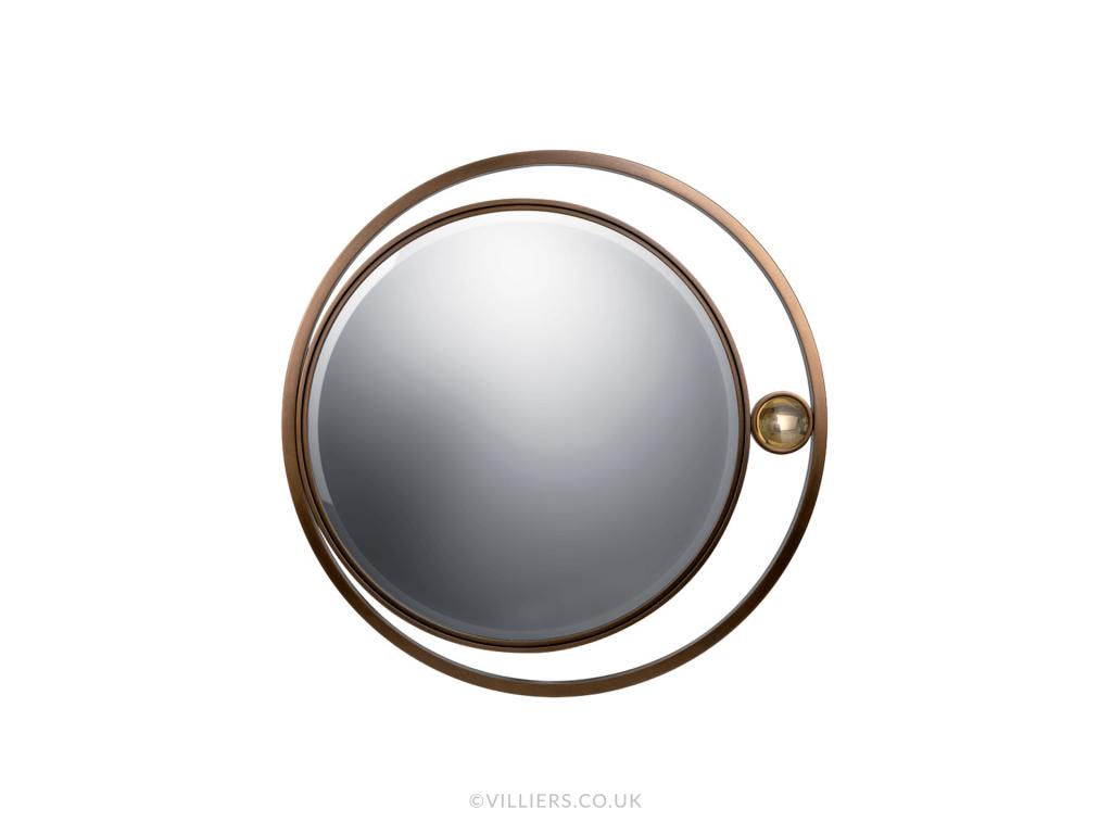 Cyclone Mirror