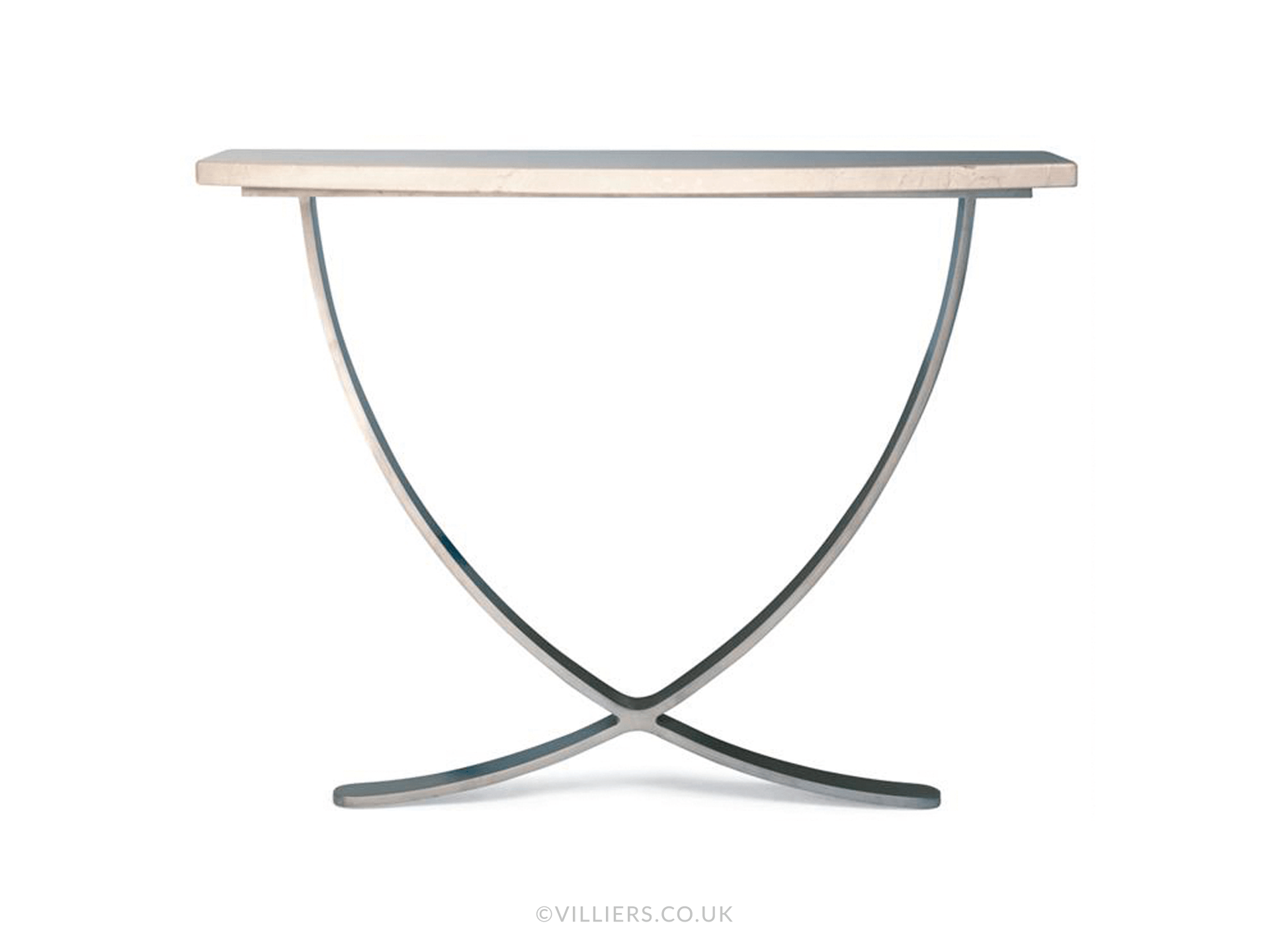 Eclipse Console Table